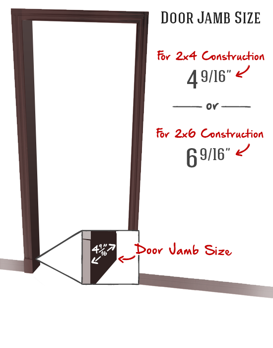 Cellar Doors | Door Jamb Sizes