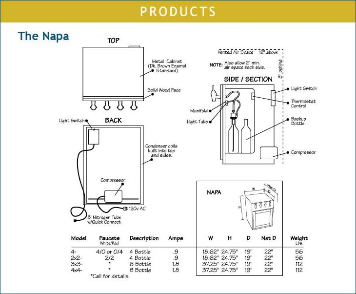 The NAPA
